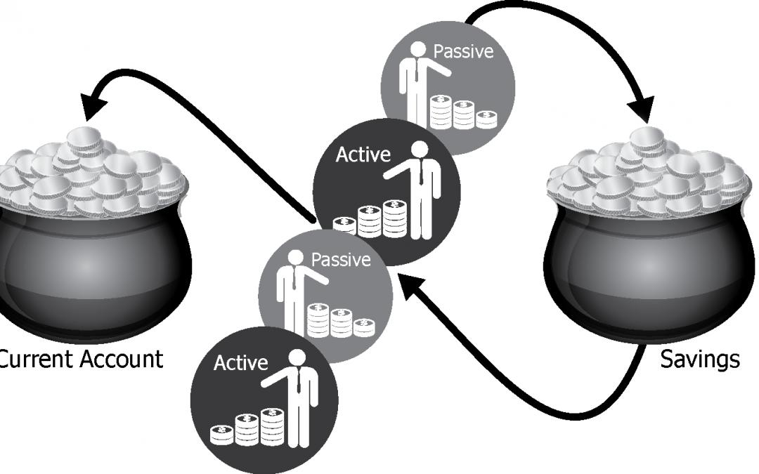Pots Model